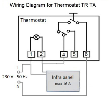 wiring diagram of TR-TA